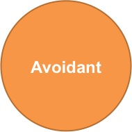 Avoidant Attachment