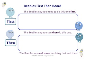 Beeble Now Next Board