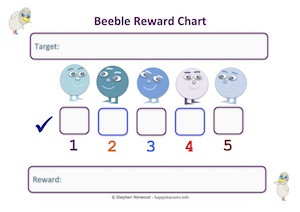 Beeble Reward Chart
