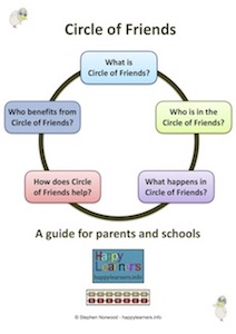 Circle Of Friends Information Handout