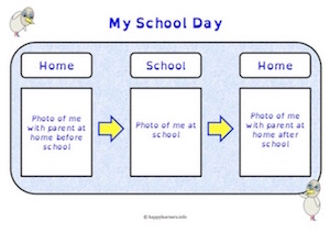 Home School Home Visual Timetable