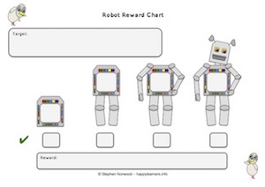 Robot Reward Chart