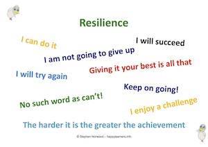 The 3R's Resilience