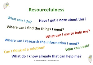 The 3R's Resourcefulness