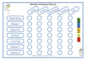 Weekly Emotional Record