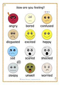How are you feeling? Visual Resource