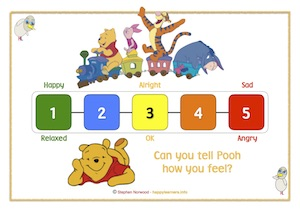 Pooh Rating Scale