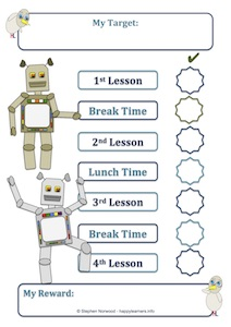 Robot Reward Chart 7 Sessions
