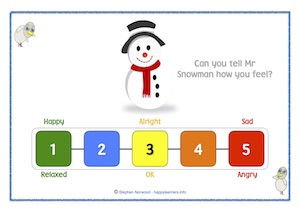 Snowman Rating Scale