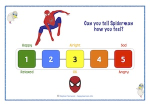 Spiderman Rating Scale