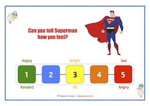 Superman Rating Scale